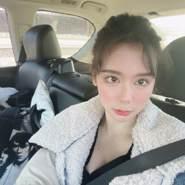 userik62341's profile photo
