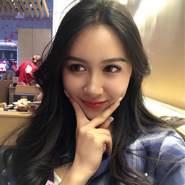 mya7323's profile photo