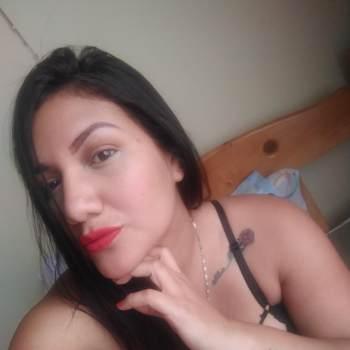 Danna2020_Cundinamarca_Single_Female