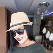 shellyanderson434393's profile photo