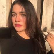 nguyenh873171's profile photo