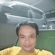 userclrv524's profile photo
