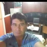 cristianm418868's profile photo
