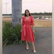 roxane782537's profile photo
