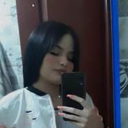 MARILINDA23's profile photo
