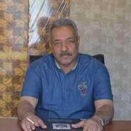 aboh022's profile photo