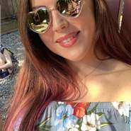 annamary917769's profile photo