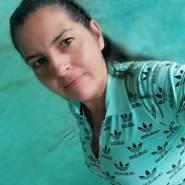 luzh498's profile photo