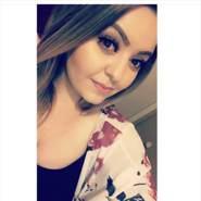 ndery97's profile photo