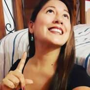 rosangela963799's profile photo