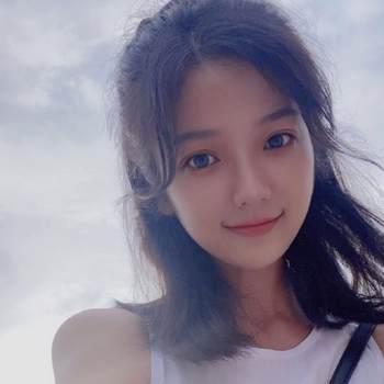 userphsu3549_New Taipei_Single_Female
