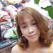 ngocbicht454286's profile photo