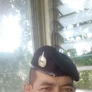 ntn4913's profile photo