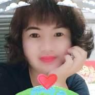 ngocl063822's profile photo
