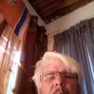 archief933198's profile photo