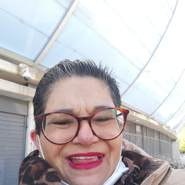 sandra1972's profile photo