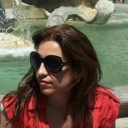 alisa976277's profile photo
