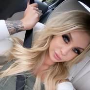 annalucy953041's profile photo