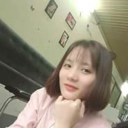 nhungm471570's profile photo