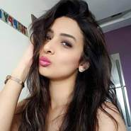 meghnat338243's profile photo