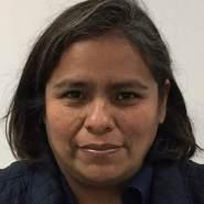 chivahuertaorea's profile photo