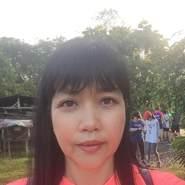 estherpark's profile photo