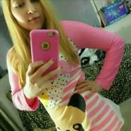 lakso9753's profile photo