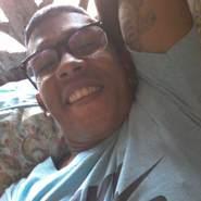 ricardo461318's profile photo