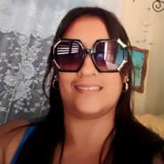 eliset815905's profile photo