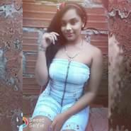 valeryn374351's profile photo