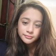 clicg91's profile photo