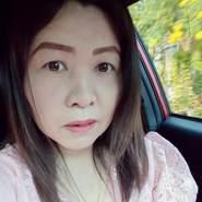userwu201's profile photo