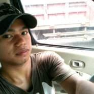 hendrah221's profile photo