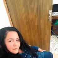 mariaelenac492110's profile photo