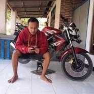 budiit29882's profile photo