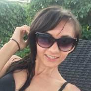 angelinaa676543's profile photo