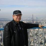 kevinm950084's profile photo