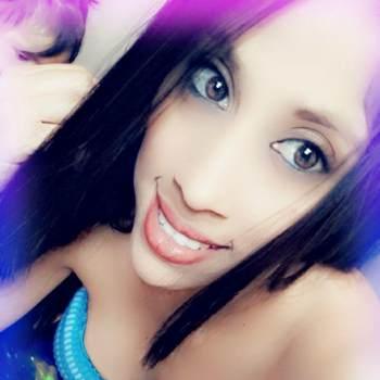 lupitam16560_Wisconsin_Single_Female