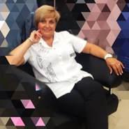 svetlana399's profile photo