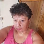 laura172745's profile photo