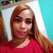 nildinha115652's profile photo