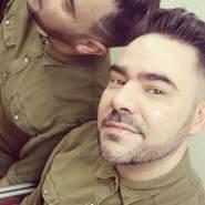 Cristian81Bdn's profile photo