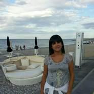 annee25's profile photo