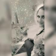 taraned's profile photo