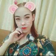 userof163's profile photo