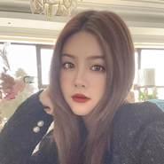 alicejiajia's profile photo