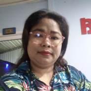 userwl234943's profile photo