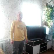 igora729321's profile photo