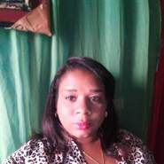 irisc42's profile photo