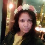 usernpqvj64825's profile photo